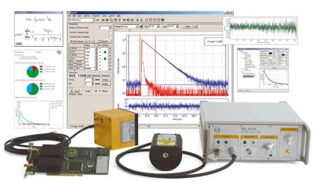 PicoQuant Fluorescence Spectrometers – QM Upgrade Kit